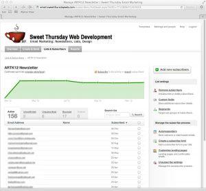 Sweet Thursday Email Marketing: Statistics
